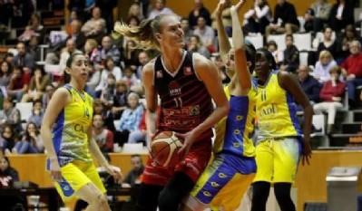 Canik Basket'ten 4 Transfer