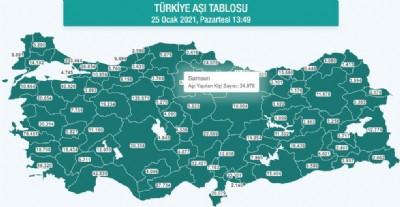 Samsun, Karadeniz'in aşı lideri