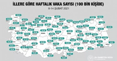 Samsun'da dikkat çeken vaka sayısı!