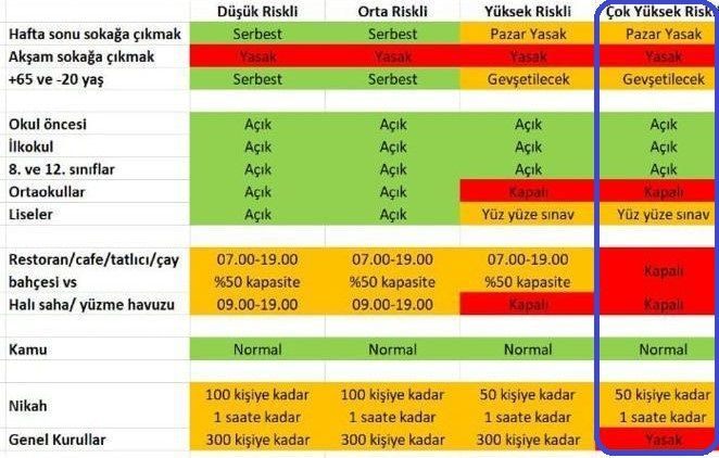 Samsun'da okullar açılıyor